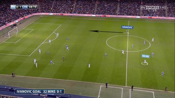 L'image proposée par Sky Sports met en exergue un constat frappant : Silva, qui doit prendre Ivanovic, est complètement à l'opposé du terrain sur le but du Serbe.