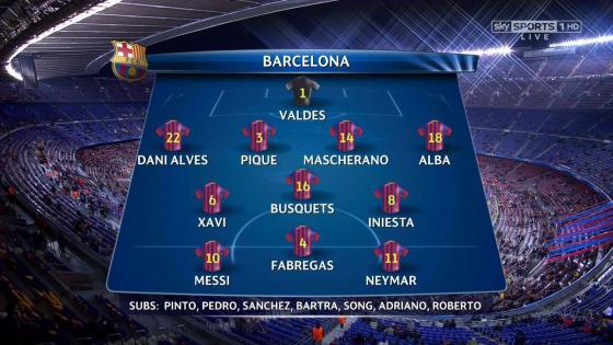 Au contraire de celui montré par Sky Sports, le 4-4-2 losange présenté ici se révèle être en réalité un 4-3-3 classique, avec Neymar, Iniesta et Messi devant.