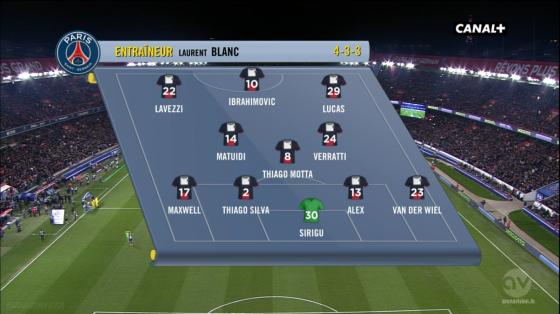 Composition classique pour le PSG. Cavani démarre sur le banc. Lucas et Lavezzi occupent les ailes.