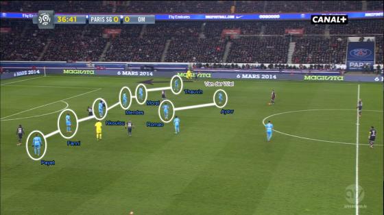 L'exemple d'un alignement défensif à 6 vu hier. Thauvin oublie tout de même Van der Wiel derrière lui.