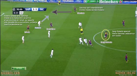 Le deuxième but est similaire. Alves, présent dans la moitié de terrain adverse, déstabilise la défense de City et inscrit le but du break.