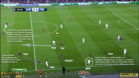 Illustration en image de ce qu'aurait du faire plus souvent Manchester City. La faiblesse catalane n'a pas assez été exploitée par les Mancuniens.