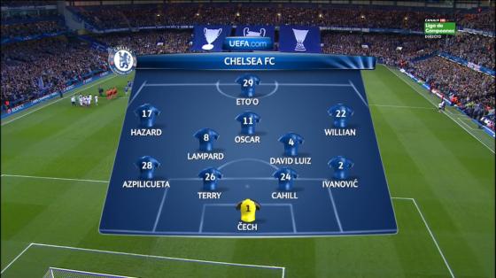 Longtemps incertain, Eto'o tient finalement sa place à la pointe de l'attaque londonienne. Au milieu de terrain, Ramires et Matic absents, Frank Lampard est titulaires aux côtés de David Luiz.