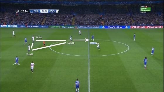 A l'instar du match aller, Matuidi n'hésite pas à sortir de sa zone lorsqu'un joueur adverse tente de créer le surnombre au milieu. Ici, Willian tente d'aider dans l'axe mais est bien suivi par l'ancien Stéphanois.