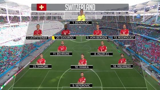 Hitzfeld a également choisi de remplacer deux joueurs par rapport au onze titulaire contre l'Equateur. Drmic cède sa place à Seferovic, buteur cette semaine, en pointe de l'attaque. Mehmedi remplace Stocker côté gauche.