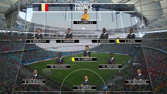 Deux grands changements donc à noter côté Français. Pogba est laissé sur le banc tandis que Moussa Sissoko le remplace. Antoine Griezmann, titulaire face au Honduras, permet de revoir l'association Giroud - Benzema en oeuvre.