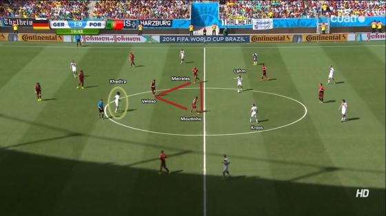 Lahm, en possession du ballon, sert ici Khedira, complètement seul entre les lignes portugaises.