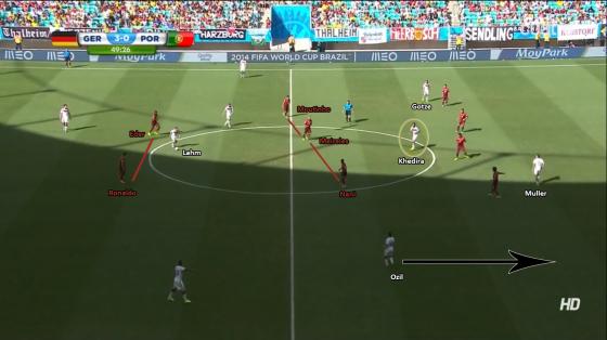 Le 4-3-2 mis en place en deuxième mi-temps côté portugais. A noter l'omniprésence de Khedira tout seul derrière le milieu portugais, et l'espace laissé à Mesut Ozil sur l'aile droite, bien servi par Lahm, jamais pressé.