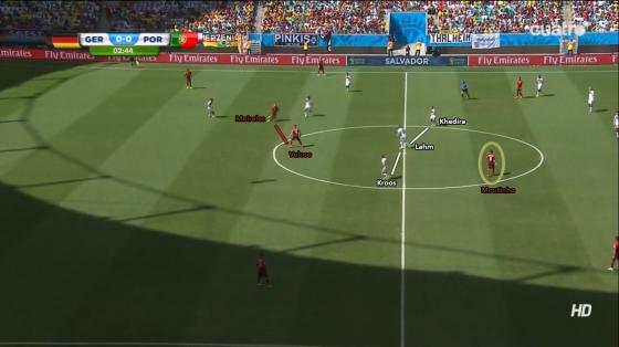 Moutinho trouve ici de l'espace entre les lignes allemandes. Il fut souvent trouvé en début de match mais a vite été éteint par le milieu adverse.