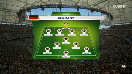 La composition de départ de Low comporte plusieurs surprises puisqu'aucun véritable attaquant ne débute la partie. Autre choix étonnant, 4 défenseurs centraux sont choisis pour le coup d'envoi. Schweinsteger est sur le banc.